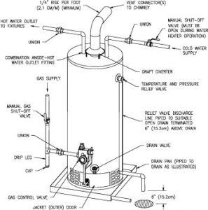 combi-heat-lch75t-1